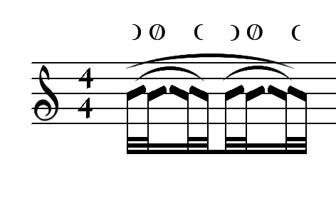 s-notation